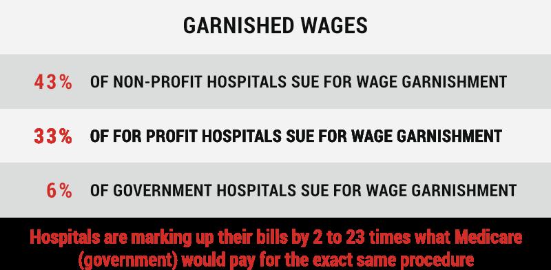 Garnished+Wages